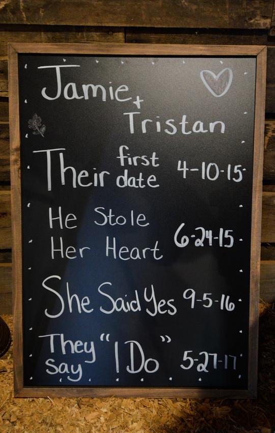 Jamie and Tristan (61)